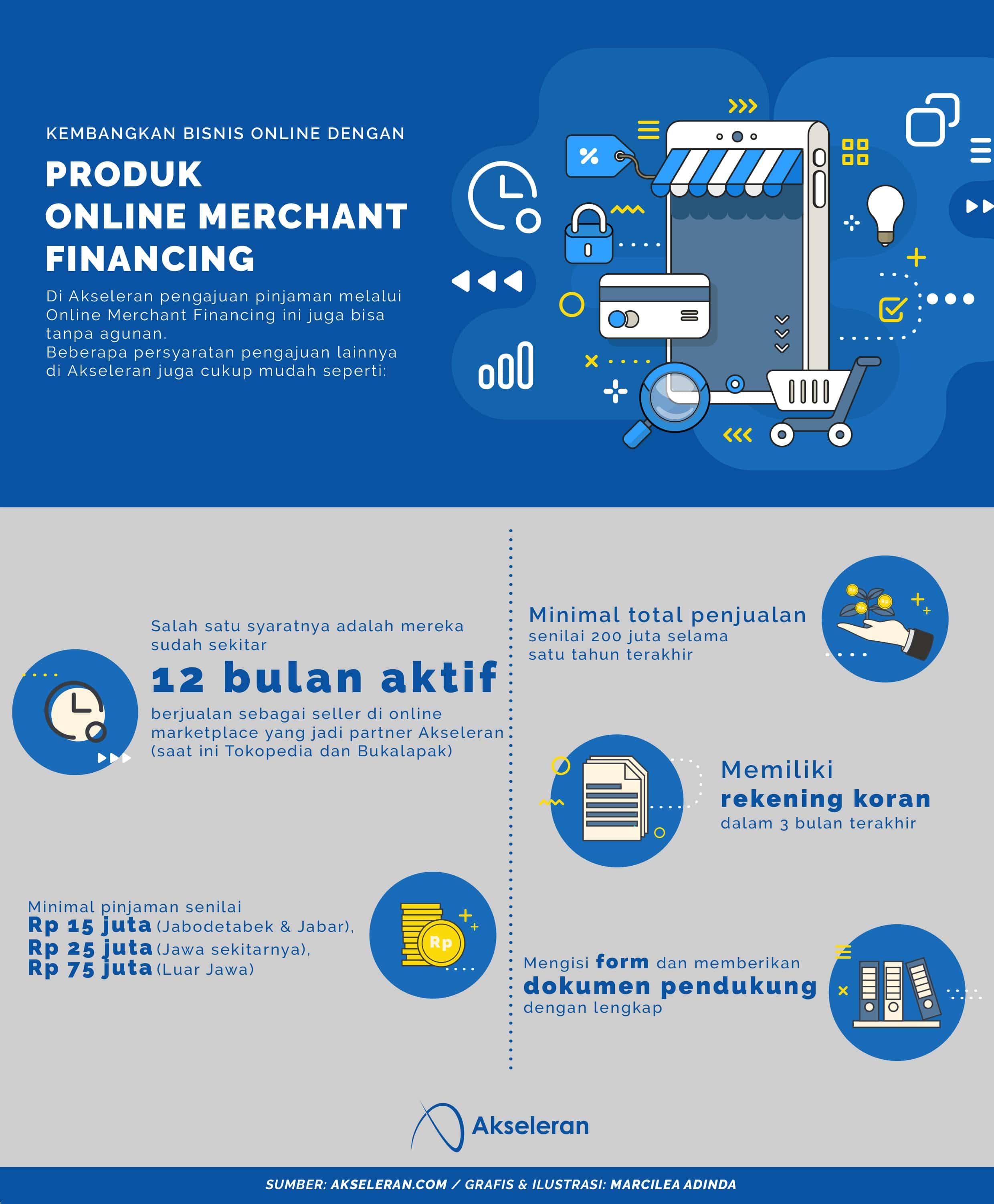 online merchant financing