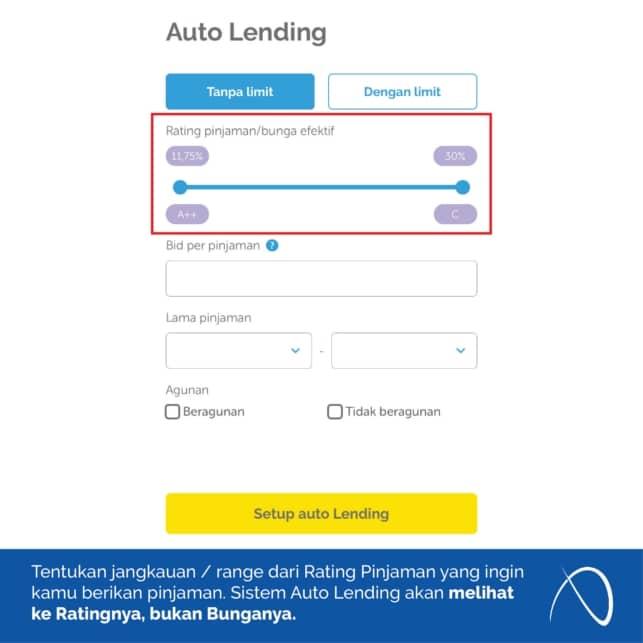 Auto Lending - rating