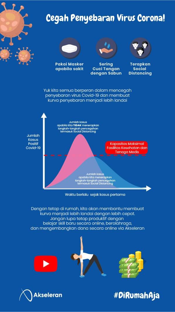 Infographic_Melawan _Virus_Corona_Apr20